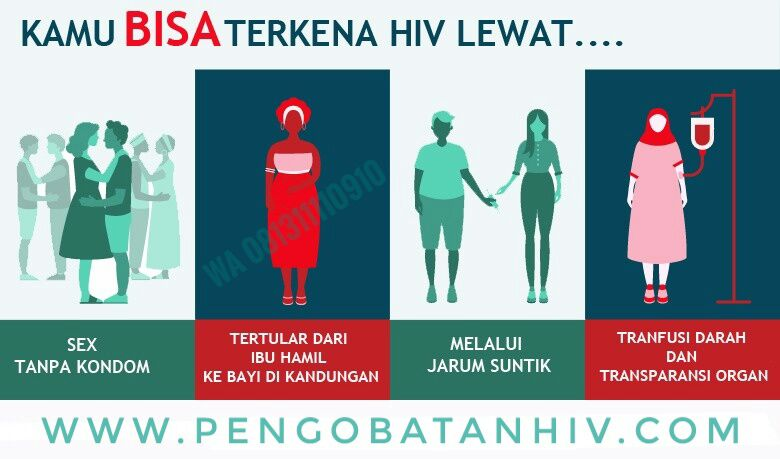 cara penanggulangan hiv
