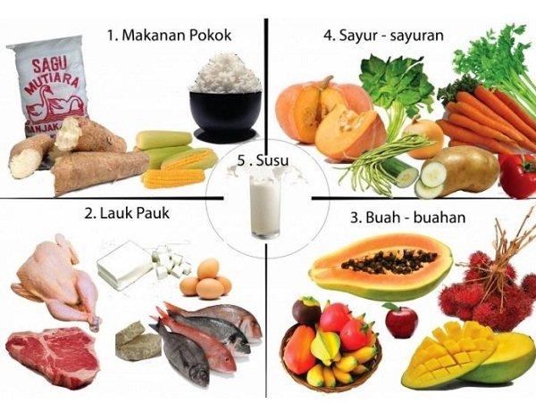 Makanan 4 Sehat 5 Sempuran Kaya Multivitamin Alami