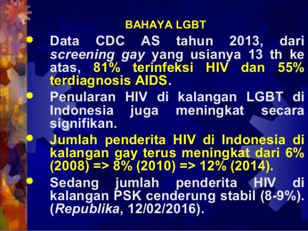 Penderita HIV/AIDS Didominasi Gay